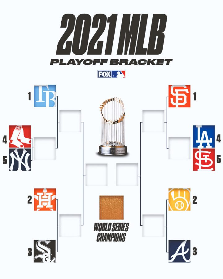 October Classic: The bracket is set for this years MLB playoffs.